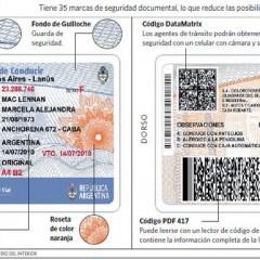 Licencias de conducir: requisitos